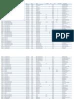 IV-REGION.pdf