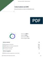Calcul Salariu Net 2019 - Calculator-Salariu.net