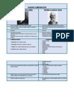 Cuadro Comparativo_teorica Cientifica y Clasica