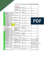 Base de Datos de Metinv 2019-2
