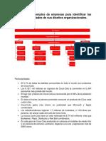 Actividad 5 Diseño Organizacional