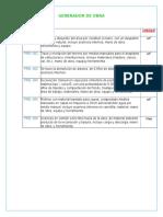 Catálogo Conceptos Costos y Presupuesto