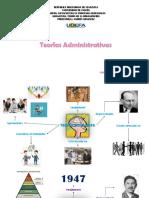 Teorias Administrativas