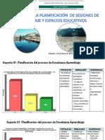 RESULATDOS-PLANIFICACIÓN-SESION1