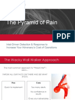 Bianco_Pyramid of Pain