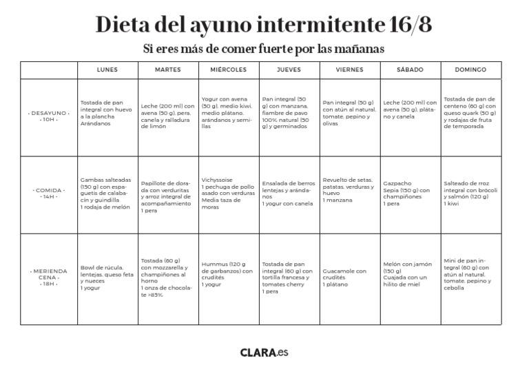 dieta ayuno intermitente 16/8 menu semanal