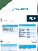Plan Financiero Unisono