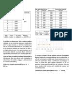Calibración de La Balanza Analítica