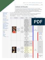 Anexo_Presidentes_del_Ecuador.pdf