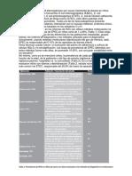 Epidemiología E.COLI DIARROGENICA