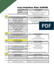 7th-8th Practice Plan