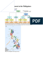 Local Government in the Philippines-research