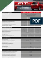 Ficha_Tecnica_FIT2019.pdf