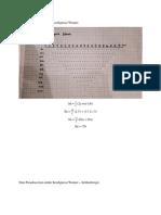 Penjelasan Metode Geolistrik Berdasarkan Pseudosection Konfigurasi