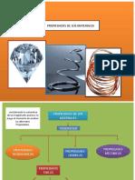 TECNOLOGIA DE MATERIALES 123.pptx