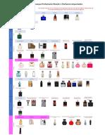 semelhança entre perfumes hinode e importados