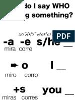 Verb endings poster; present indicative.pdf