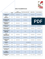 Listado de Aranceles Academicos