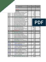 Matriz de Involucrados Equipo Mecanico - Copia