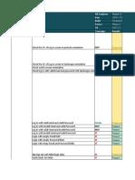 Test Cases Document
