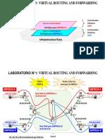 Laboratorio_2-VRF