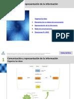 IMR Unidad1 Presentacion