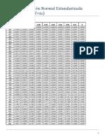 Tabla Distribución Normal Estandarizada Acumulada