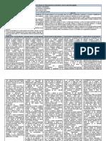 Competencia Resuelve Problemas de Gestión de Datos e Incertidumbre