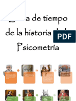 Línea de Tiempo de La Historia de La Psicometría