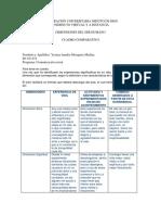 Cuadro_comparativo_PV_Unidad.docx