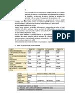 Presupuesto Para La Empresa LPQ