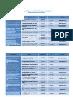 liste_fr.pdf
