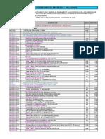 4.0 Resumen de Metrados_bellavista