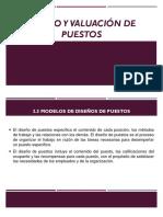 DISEÑO Y VALUACIÓN DE PUESTOS.pptx