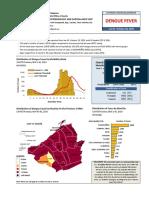 2019 Cavite Dengue Cases (Jan. 01 - Oct. 18)