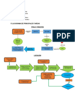 Flujograma de Principales Tareas (1)