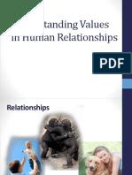 Human values.pptx