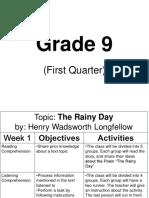 Grade 9 Curriculum.pptx