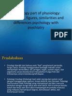 Modul Fisiologis Bagian Dari Psikologi