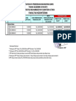 biaya_pendidikan_kedokteran_2018.pdf