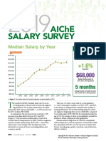 2019 Salary Survey- Overview