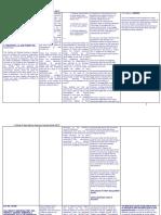 Art 8 Stare Decisis_Case Law_ Art 36 FC.docx
