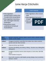 202965312-Obat-Obat-Neuroprotektan.pptx