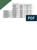 Baza de Date CDS Bio Sector 5 an 2019-2020