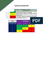 Evaluacion IPERC