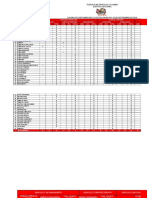 Disponibilidad Diaria Transp y Comb 22-09-19