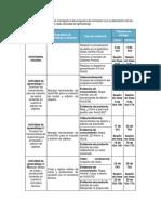 Autocad 2d PDF