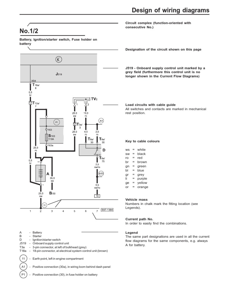 Skoda Alarm Wiring Diagram : Diagrama cablajului skoda fabia