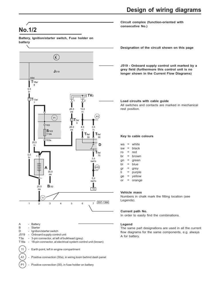 Wondrous Skoda Stereo Wiring Diagram Wiring Library Wiring Cloud Venetioscosaoduqqnet