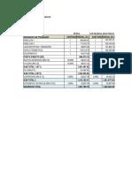 Sup. Comparación Presupuesto